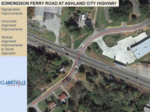 Edmondson Ferry Road Project City Of Clarksville