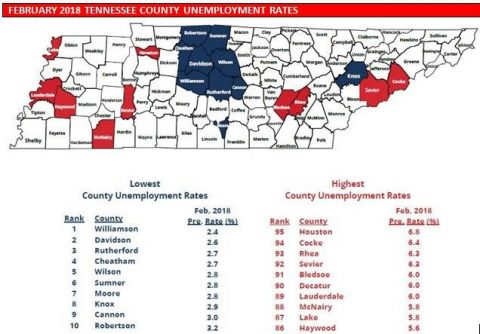 Tennessee County Unemployment Rates for February 2018