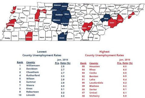 Tennessee County Unemployment Rates for January 2018