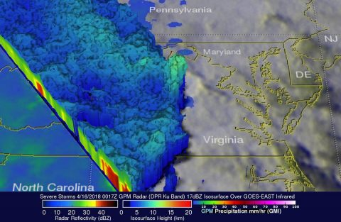 GPM captured an image of the advancing line of storms on April 16 at 00:17 UTC (8:17 pm EDT, April 15). A 3-D perspective of the storms from GPM data revealed areas of higher cloud tops over central (up to 10.8 km) and southern Virginia where thunderstorms were active. (NASA/JAXA, Hal Pierce)
