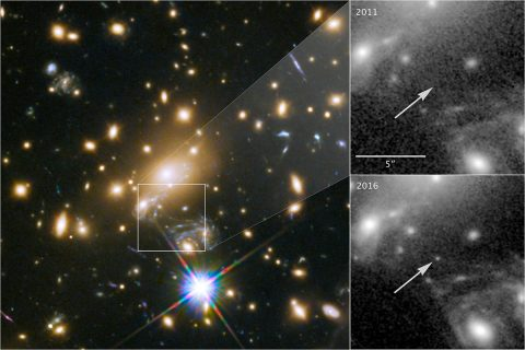 Icarus, whose official name is MACS J1149+2223 Lensed Star 1, is the farthest individual star ever seen. It is only visible because it is being magnified by the gravity of a massive galaxy cluster, located about 5 billion light-years from Earth. Called MACS J1149+2223, this cluster, shown at left, sits between Earth and the galaxy that contains the distant star. The panels at the right show the view in 2011, without Icarus visible, compared with the star's brightening in 2016. (NASA, ESA, and P. Kelly (University of Minnesota))