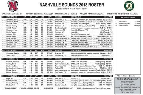 Nashville Sounds 2018 Roster