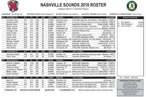 Nashville Sounds 2018 Roster