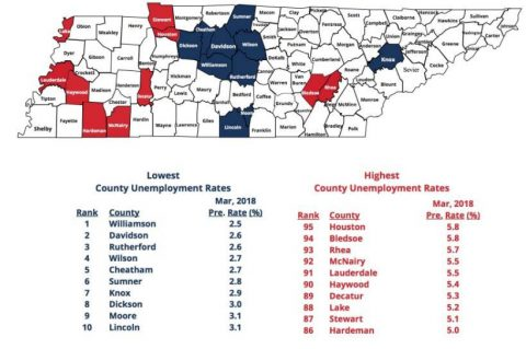 Tennessee County Unemployment Rates for March 2018