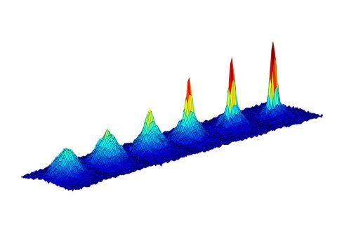 This series of graphs show the changing density of a cloud of atoms as it is cooled to lower and lower temperatures (going from left to right) approaching absolute zero. The emergence of a sharp peak in the later graphs confirms the formation of a Bose-Einstein condensate -- a fifth state of matter -- occurring here at a temperature of 130 nanoKelvin, or less than 1 Kelvin above absolute zero. (Absolute zero, or zero Kelvin, is equal to minus 459 degrees Fahrenheit or minus 273 Celsius). (NASA/JPL-Caltech)