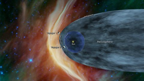 This graphic shows the position of the Voyager 1 and Voyager 2 probes relative to the heliosphere, a protective bubble created by the Sun that extends well past the orbit of Pluto. Voyager 1 crossed the heliopause, or the edge of the heliosphere, in 2012. Voyager 2 is still in the heliosheath, or the outermost part of the heliosphere. (NASA/JPL-Caltech)