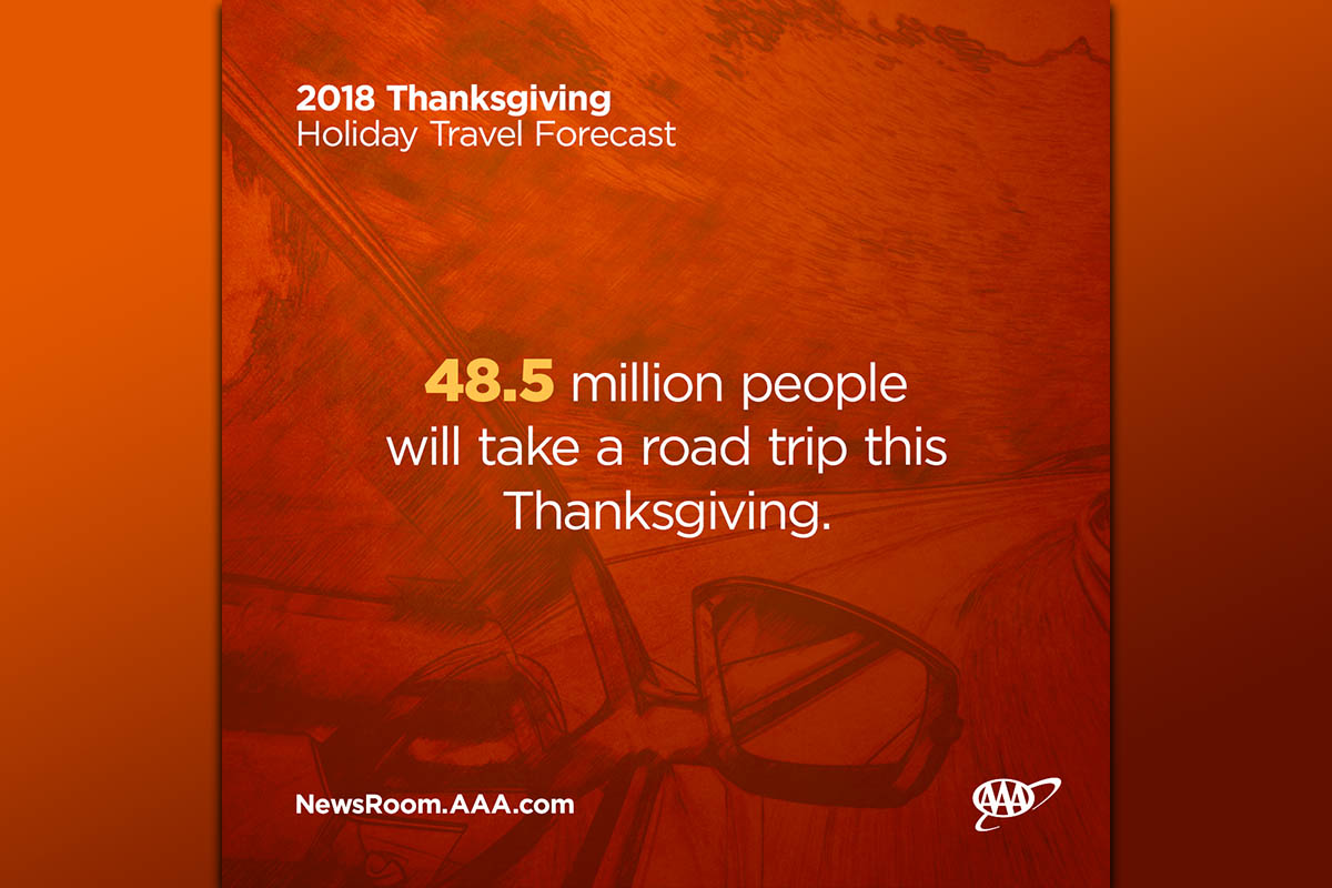Thanksgiving Travel Forecast - Road Trip