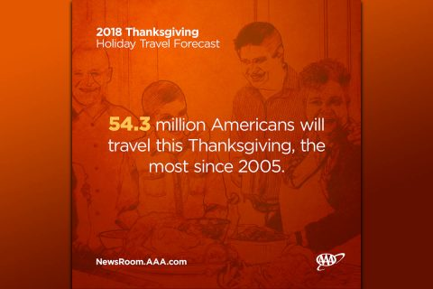 Thanksgiving Travel Forecast - Travelers