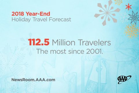 2018 AAA - Year End Holiday Travelers