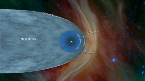 This illustration shows the position of NASA's Voyager 1 and Voyager 2 probes, outside of the heliosphere, a protective bubble created by the Sun that extends well past the orbit of Pluto. Voyager 1 exited the heliosphere in August 2012. Voyager 2 exited at a different location in November 2018. (NASA/JPL-Caltech)