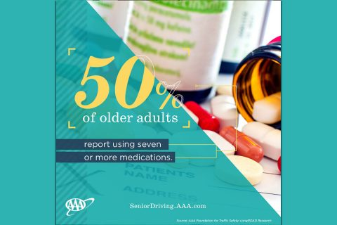 50% of older adults report using seven or more medications. (AAA)