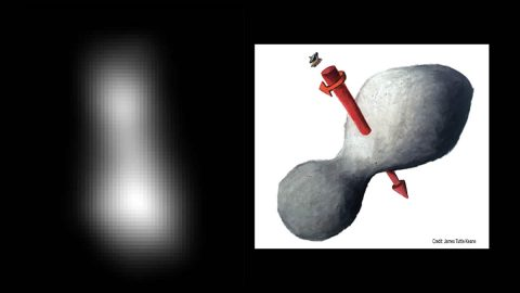 At left is a composite of two images taken by New Horizons' high-resolution Long-Range Reconnaissance Imager (LORRI), which provides the best indication of Ultima Thule's size and shape so far. Preliminary measurements of this Kuiper Belt object suggest it is approximately 20 miles long by 10 miles wide (32 kilometers by 16 kilometers). An artist's impression at right illustrates one possible appearance of Ultima Thule, based on the actual image at left. The direction of Ultima's spin axis is indicated by the arrows. (NASA/JHUAPL/SwRI; sketch courtesy of James Tuttle Keane)