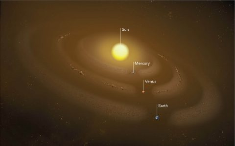 In this illustration, several dust rings circle the Sun. These rings form when planets' gravities tug dust grains into orbit around the Sun. Recently, scientists have detected a dust ring at Mercury's orbit. Others hypothesize the source of Venus' dust ring is a group of never-before-detected co-orbital asteroids. (NASA's Goddard Space Flight Center/Mary Pat Hrybyk-Keith)
