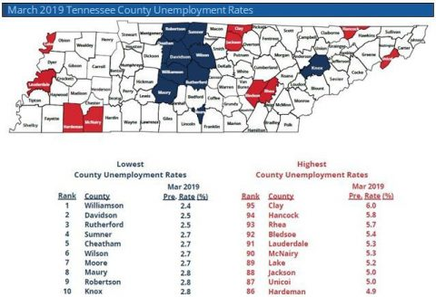 Nearly Every Tennessee County has the Same Rate or Lower Compared to Previous Year