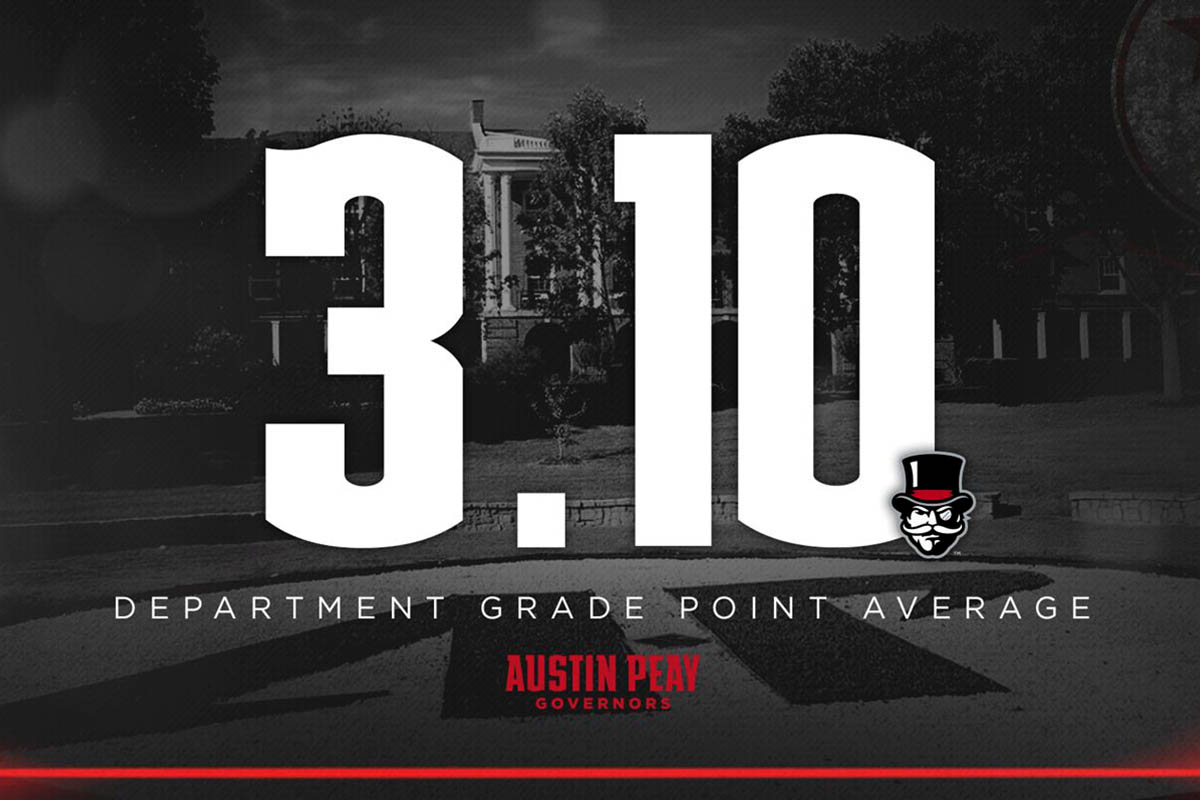 Austin Peay student-athletes post department-wide 3.0 GPA for a record fourth straight semester. (APSU Sports Information)