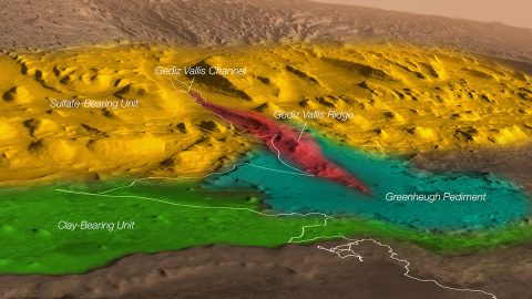 This image shows a proposed route for NASA's Curiosity rover, which is climbing lower Mount Sharp on Mars. The map labels different regions that scientists working with the rover would like to explore in coming years. (NASA/JPL-Caltech/ESA/University of Arizona/JHUAPL/MSSS/USGS Astrogeology Science Center)
