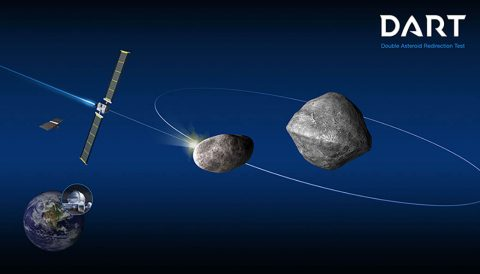 NASA's Double Asteroid Redirection Test (DART). (Johns Hopkins Applied Physics Laboratory)