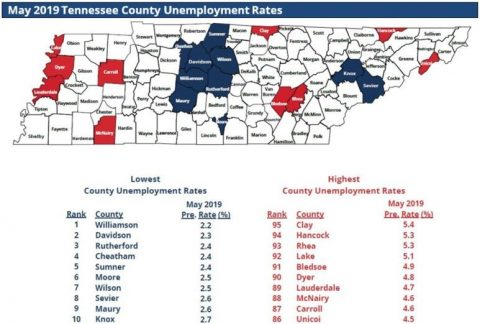 May 2019 Tennessee County Unemployment Rates
