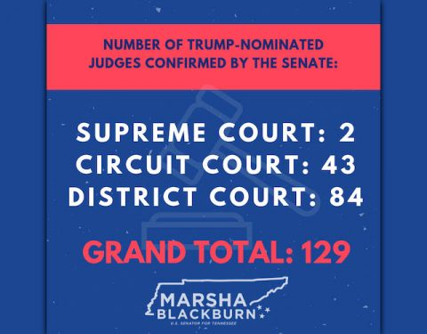 Number of Trump Nominated Judges Confirmed by the Senate