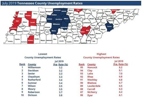 July 2019 County Unemployment Rates