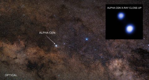 The Alpha Centauri system in optical (main) and X-ray (inset) light. Only the two largest stars, Alpha Cen A and B, are visible. These two stars will be the targets of SISTINE's second flight. (Zdenek Bardon/NASA/CXC/Univ. of Colorado/T. Ayres et al.)