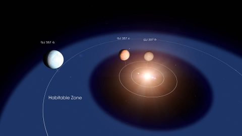 This diagram shows the layout of the GJ 357 system. Planet d orbits within the star's so-called habitable zone, the orbital region where liquid water can exist on a rocky planet's surface. If it has a dense atmosphere, which will take future studies to determine, GJ 357 d could be warm enough to permit the presence of liquid water. (NASA's Goddard Space Flight Center/Chris Smith)