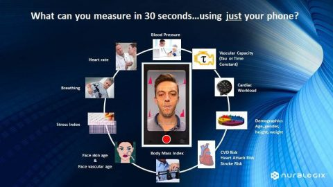 Screen grab from app: What can you measure in 30 seconds... using just your phone? Blood pressure, vascular capacity, cardiac workload, demographis, CVD risk, heart attack risk, stroke risk, BMI, face skin age and vascular age, stress index, breathing, and heart rate. (Kang Lee)