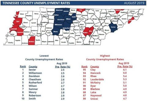 Tennessee County Unemployment Rates for August 2019