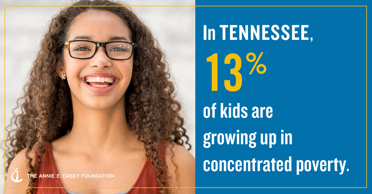 In Tennessee 13% of kids are growing up in concentrated poverty.