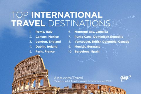 2019 Top International Travel Destinations