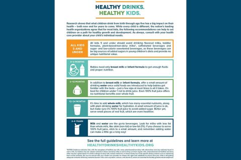 Healthy Drinks. Healthy Kids recommendations. (HealthyDrinksHealthyKids.org)