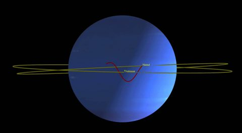 Neptune Moon Dance: This photo illustrates how the odd orbits of Neptune's inner moons Naiad and Thalassa enable them to avoid each other as they race around the planet. (NASA)