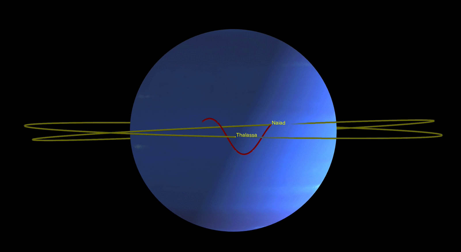 NASA Finds Neptune Moons Locked in 'Dance of Avoidance'