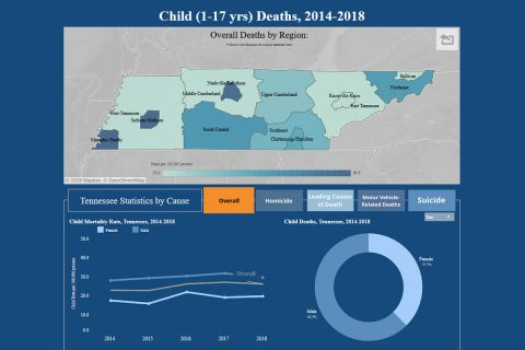 Tennessee Child (1-7yrs) Deaths, 2014-2018