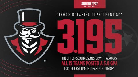 Austin Peay State University Athletics for the first time in history has all 15 Governors Teams post 3.0 GPA. (APSU Athletics)