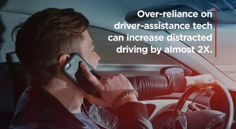 As drivers develop more experience and comfort using advanced driver assistance systems, they are also more likely to drive distracted while using the systems (AAA)