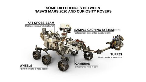 NASA's Mars 2020 rover looks virtually the same as Curiosity, but there are a number of differences. One giveaway to which rover you're looking at is 2020's aft cross-beam, which looks a bit like a shopping cart handle. (NASA/JPL-Caltech)
