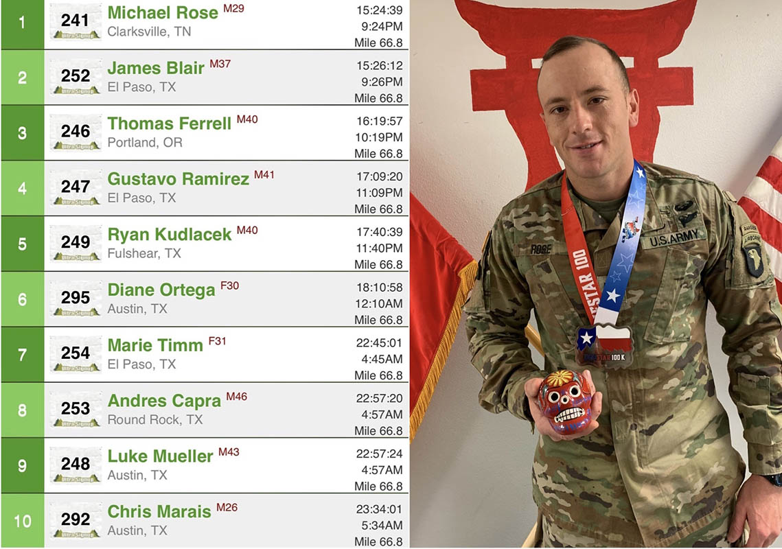 Capt. Michael Rose, commander of B Company, 2nd Battalion, 506th infantry Regiment, 3rd Brigade Combat Team, 101st Airborne Division (Air Assault), wearing the medal and trophy from his win of the 100-kilometer race in the Lone Star 100 race on February 8th. (Staff Sgt. Michael Eaddy, 3rd Brigade Combat Team, 101st Airborne Division (AA) Public Affairs)