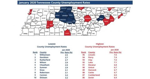 January 2020 Tennessee County Unemployment Rates