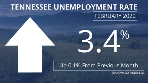 Tennessee's Unemployment Rate - February 2020