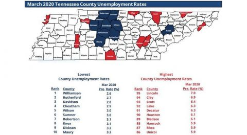 March 2020 Tennessee County Unemployment Rates
