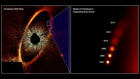 This diagram simulates what astronomers, studying Hubble Space Telescope observations, taken over several years, consider evidence for the first-ever detection of the aftermath of a titanic planetary collision in another star system. The color-tinted Hubble image on the left is of a vast ring of icy debris encircling the star Fomalhaut, located 25 light-years away. The star is so brilliant that a black occulting disk is used to block out its glare so that the dust ring can be photographed. (NASA, ESA, and A. Gáspár and G. Rieke (University of Arizona))