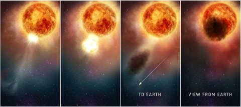 This four-panel graphic illustrates how the southern region of the rapidly evolving, bright, red supergiant star Betelgeuse may have suddenly become fainter for several months during late 2019 and early 2020. In the first two panels, as seen in ultraviolet light with the Hubble Space Telescope, a bright, hot blob of plasma is ejected from the emergence of a huge convection cell on the star's surface. In panel three, the outflowing, expelled gas rapidly expands outward. It cools to form an enormous cloud of obscuring dust grains. The final panel reveals the huge dust cloud blocking the light (as seen from Earth) from a quarter of the star's surface. (NASA, ESA, and E. Wheatley (STScI))