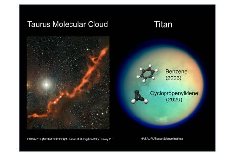 Until now, cyclopropenylidene has been detected only in molecular clouds of gas and dust, such as the Taurus Molecular Cloud, which is a stellar nursery in the constellation Taurus more than 400 light years away. Recently, NASA Goddard scientist Conor Nixon, along with his team, found this unique molecule in Titan's atmosphere; the first time it has been detected outside of a molecular cloud. (Conor Nixon/NASA's Goddard Space Flight Center)