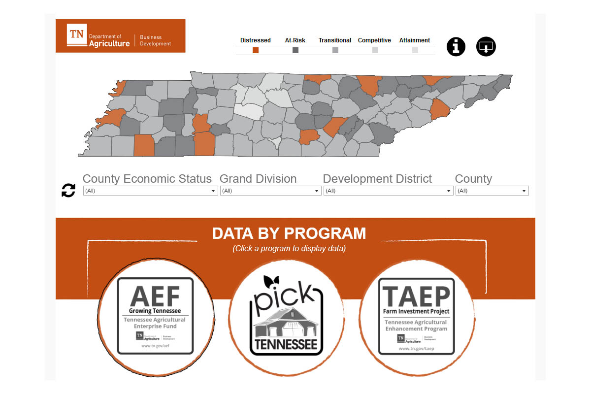 Tennesseee Department of Agriculture Live Interactive Data