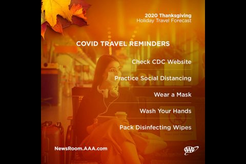 COVID-19 Travel Reminders for 2020 Thanksgiving. (AAA)