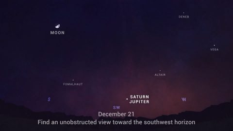 Sky Chart showing Jupiter and Saturn to the Southwest in the December 21 night sky