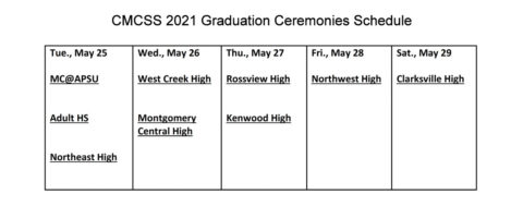 Clarksville-Montgomery County School System Class of 2021 Graduation Ceremonies Schedule