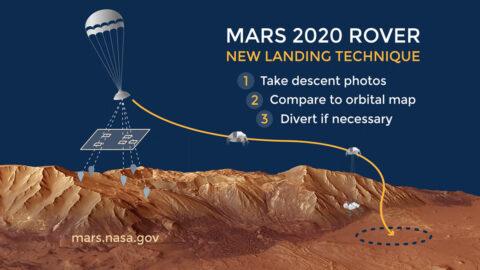 Mars 2020's Perseverance Rover Landing Technique. (NASA/JPL-Caltech)