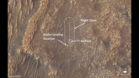 This image shows where NASA's Ingenuity Mars Helicopter will take its test flights. Helicopter engineers added the locations for the rover landing site, the airfield, and the flight zone on an image taken by the High Resolution Imaging Experiment (HiRISE) camera on NASA's Mars Reconnaissance Orbiter. (NASA/JPL-Caltech/University of Arizona)